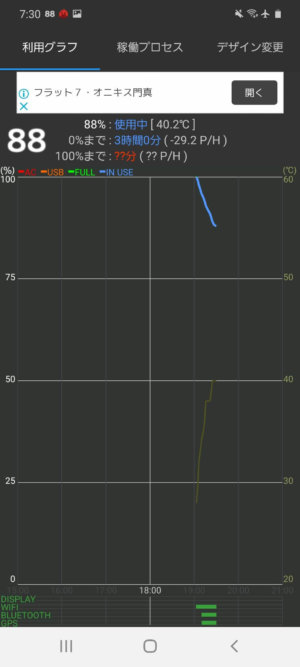 Galaxy S20 5G電池持ち 発熱