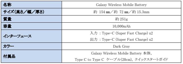 高速充電とワイヤレス充電が可能な「Galaxy Wireless Mobile Battery」