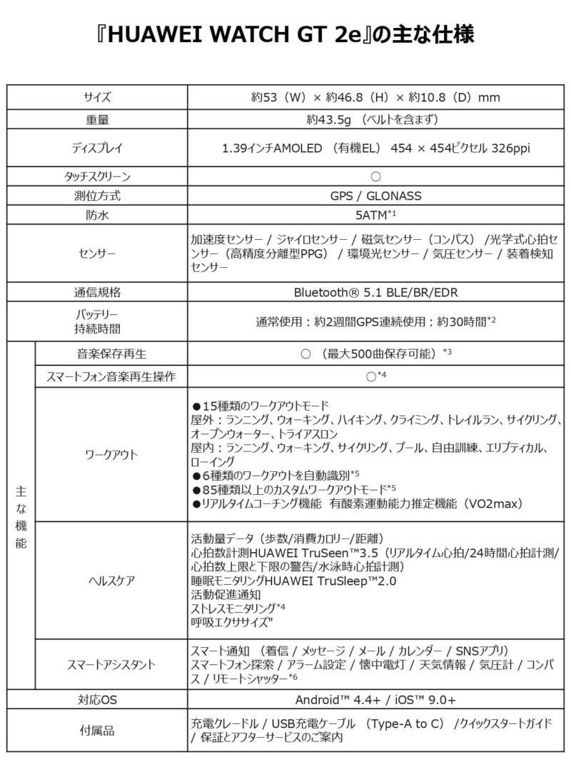 『HUAWEI WATCH GT 2e』シリーズ 仕様表